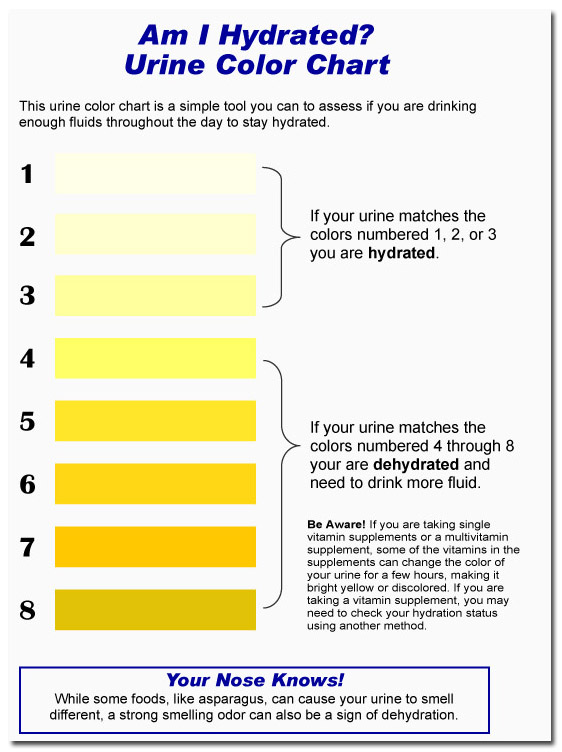 hydration-urine-color-chart-3